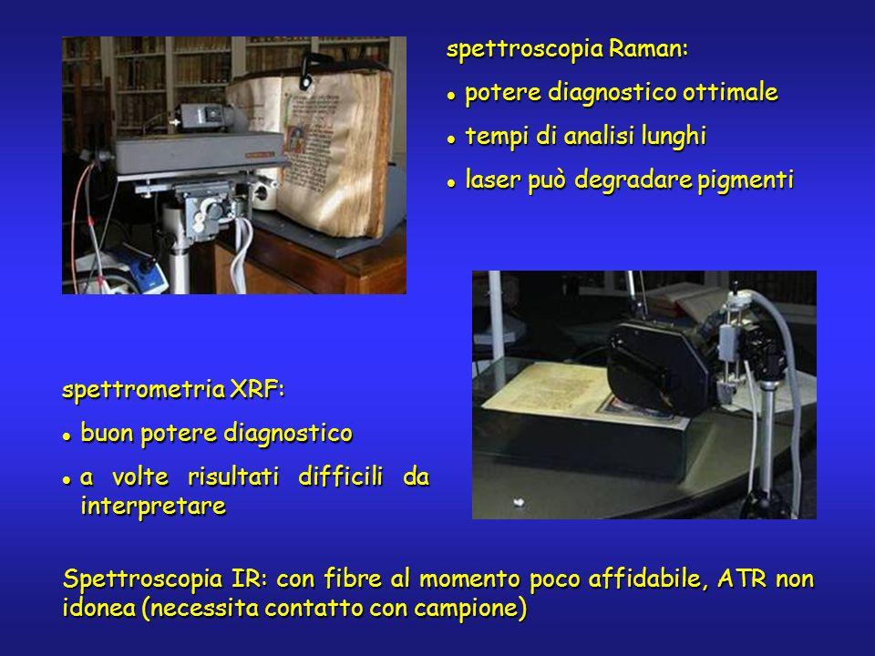 la radiazione Rayleigh, nettamente la più intensa dello spettro, avente la stessa lunghezza donda della radiazione incidente ed energia h 0 i segnali corrispondenti alle interazioni anelastiche in cui sono emessi fotoni ad energia maggiore di quelli incidenti: le cosiddette linee antiStokes, con energia h 0 +h 1 Lo spettro Raman di una molecola irraggiata da luce monocromatica è caratterizzato da tre tipi di segnali: Spettro Raman i segnali corrispondenti alle interazioni anelastiche in cui sono emessi fotoni ad energia minore di quelli incidenti: le cosiddette linee Stokes, con energia h 0 -h 1 A temperatura ambiente, il livello vibrazionale fondamentale è più popolato, quindi le linee Stokes sono più intense delle anti-Stokes.