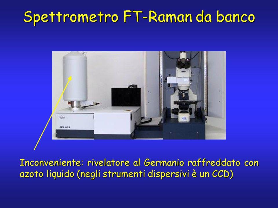 Spettrometro FT-Raman da banco Inconveniente: rivelatore al Germanio raffreddato con azoto liquido (negli strumenti dispersivi è un CCD)