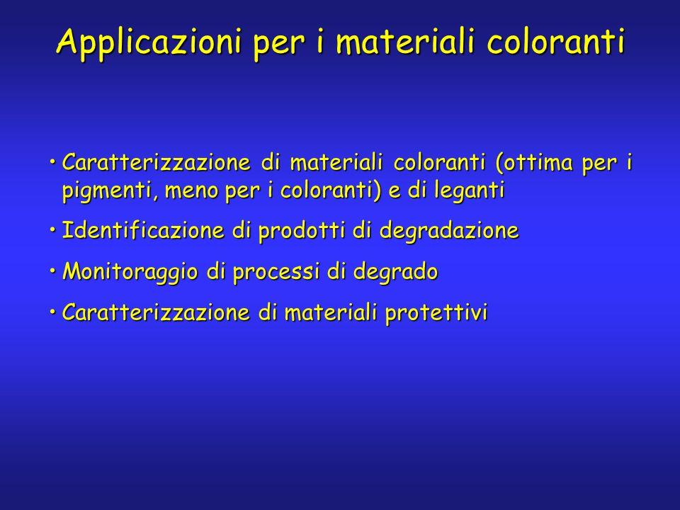 Applicazioni per i materiali coloranti Caratterizzazione di materiali coloranti (ottima per i pigmenti, meno per i coloranti) e di legantiCaratterizza