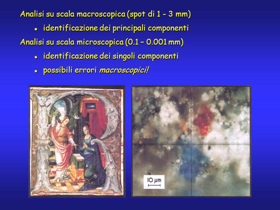 Analisi su scala macroscopica (spot di 1 - 3 mm) identificazione dei principali componenti identificazione dei principali componenti Analisi su scala microscopica (0.1 – 0.001 mm) identificazione dei singoli componenti identificazione dei singoli componenti possibili errori macroscopici.