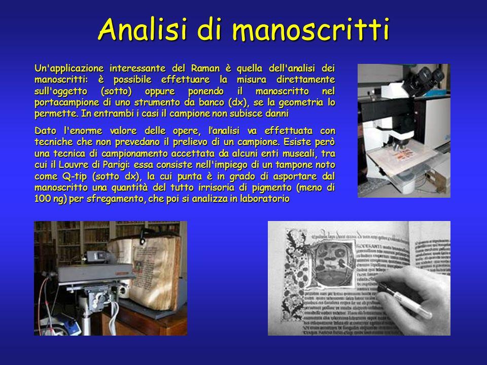 Analisi di manoscritti Un applicazione interessante del Raman è quella dell analisi dei manoscritti: è possibile effettuare la misura direttamente sull oggetto (sotto) oppure ponendo il manoscritto nel portacampione di uno strumento da banco (dx), se la geometria lo permette.