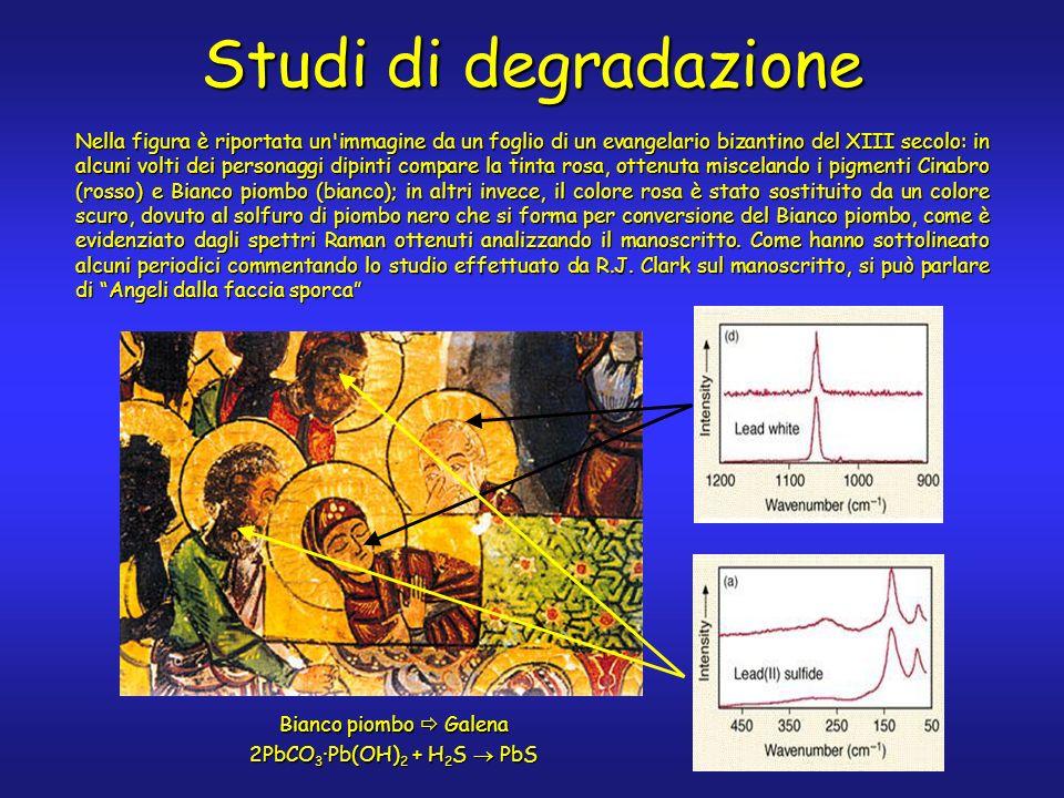 Studi di degradazione Bianco piombo Galena 2PbCO 3 ·Pb(OH) 2 + H 2 S PbS Nella figura è riportata un'immagine da un foglio di un evangelario bizantino