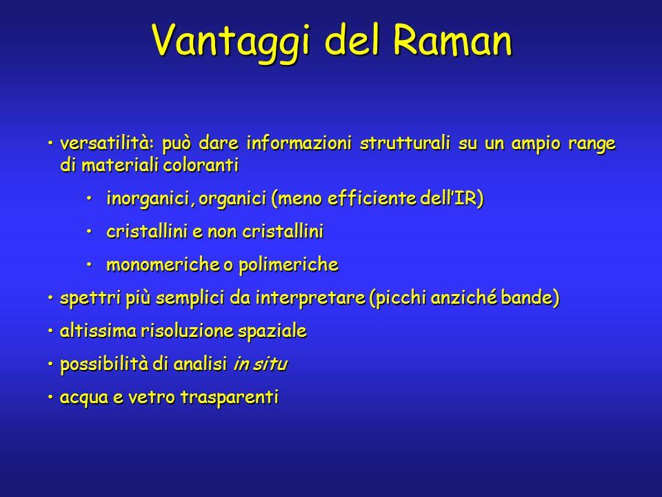 Vantaggi del Raman versatilità: può dare informazioni strutturali su un ampio range di materiali colorantiversatilità: può dare informazioni struttura
