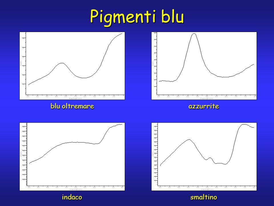 Pigmenti blu smaltino blu oltremare indaco azzurrite