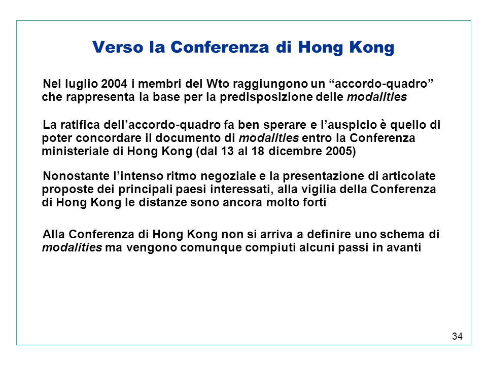 34 Verso la Conferenza di Hong Kong Nel luglio 2004 i membri del Wto raggiungono un accordo-quadro che rappresenta la base per la predisposizione delle modalities La ratifica dellaccordo-quadro fa ben sperare e lauspicio è quello di poter concordare il documento di modalities entro la Conferenza ministeriale di Hong Kong (dal 13 al 18 dicembre 2005) Nonostante lintenso ritmo negoziale e la presentazione di articolate proposte dei principali paesi interessati, alla vigilia della Conferenza di Hong Kong le distanze sono ancora molto forti Alla Conferenza di Hong Kong non si arriva a definire uno schema di modalities ma vengono comunque compiuti alcuni passi in avanti
