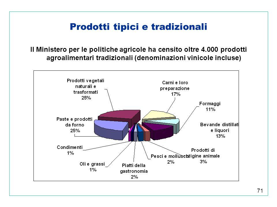 71 Prodotti tipici e tradizionali Il Ministero per le politiche agricole ha censito oltre 4.000 prodotti agroalimentari tradizionali (denominazioni vinicole incluse)
