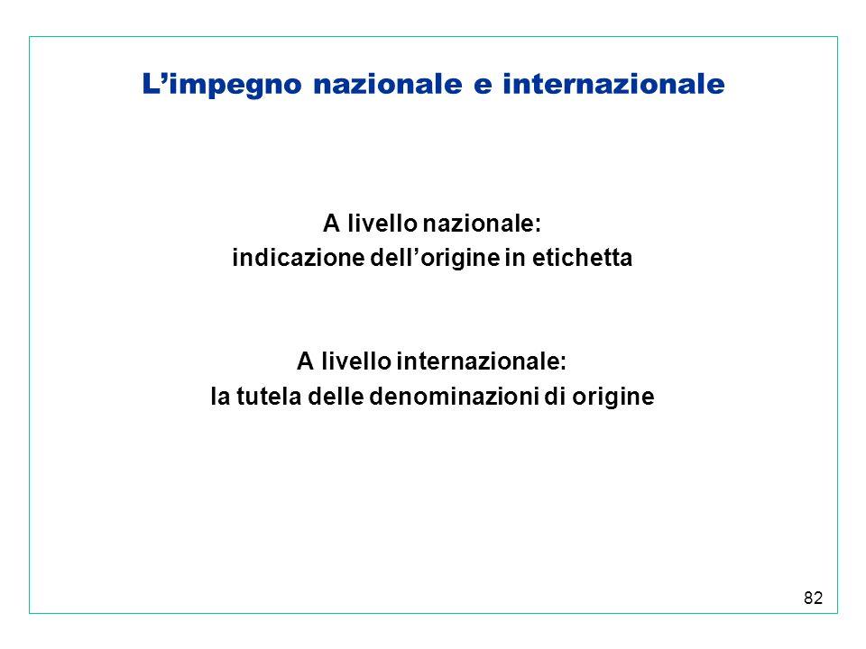 82 Limpegno nazionale e internazionale A livello nazionale: indicazione dellorigine in etichetta A livello internazionale: la tutela delle denominazioni di origine