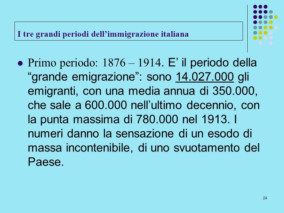 24 I tre grandi periodi dellimmigrazione italiana Primo periodo: 1876 – 1914. E il periodo della grande emigrazione: sono 14.027.000 gli emigranti, co