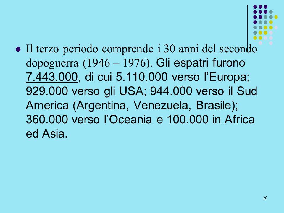 26 Il terzo periodo comprende i 30 anni del secondo dopoguerra (1946 – 1976). Gli espatri furono 7.443.000, di cui 5.110.000 verso lEuropa; 929.000 ve