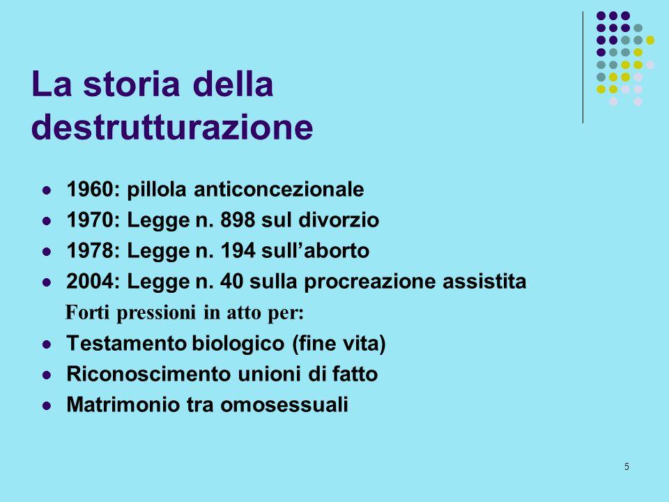 5 La storia della destrutturazione 1960: pillola anticoncezionale 1970: Legge n. 898 sul divorzio 1978: Legge n. 194 sullaborto 2004: Legge n. 40 sull