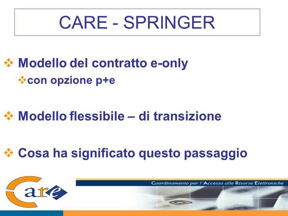 CARE - SPRINGER Modello del contratto e-only con opzione p+e Modello flessibile – di transizione Cosa ha significato questo passaggio
