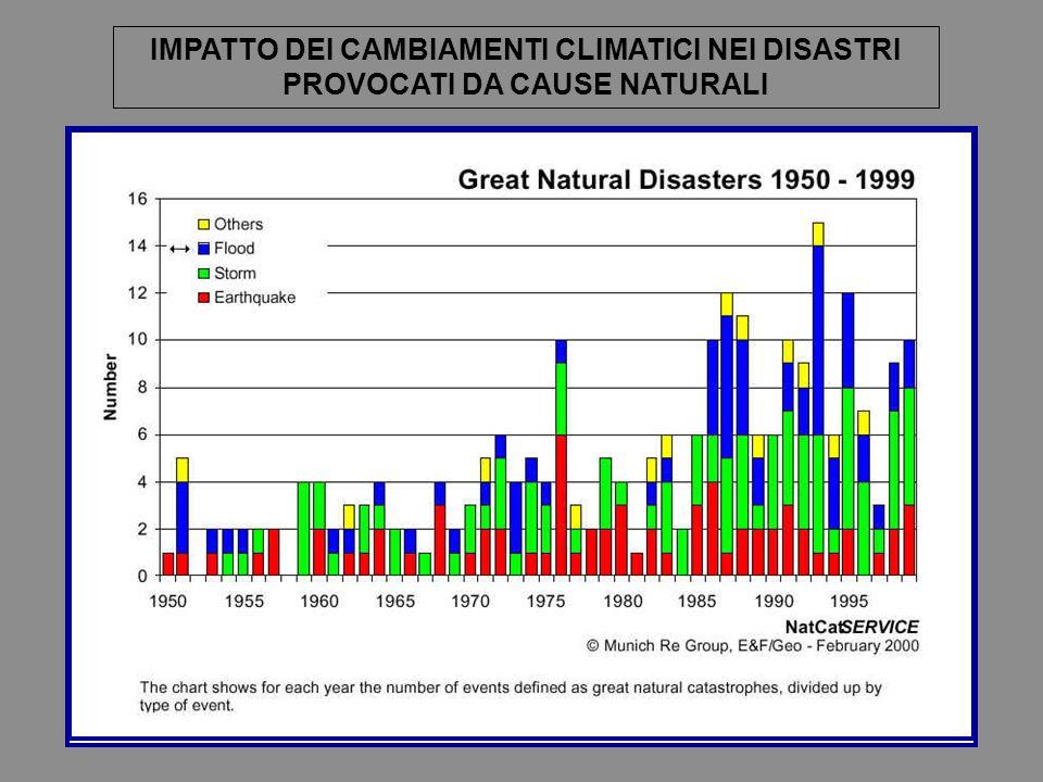 IMPATTO DEI CAMBIAMENTI CLIMATICI NEI DISASTRI PROVOCATI DA CAUSE NATURALI