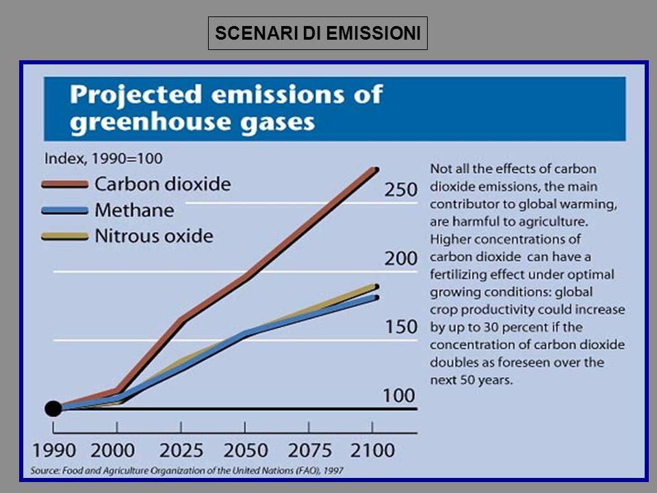 ESTATE 2003 Temperature normali rispetto al 2040, fredde rispetto al 2060 UK MetOffice - Hadley Centre for Climate Prediction and Research
