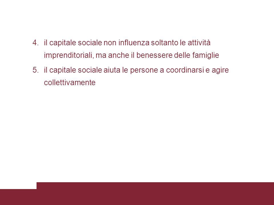 4.il capitale sociale non influenza soltanto le attività imprenditoriali, ma anche il benessere delle famiglie 5.il capitale sociale aiuta le persone a coordinarsi e agire collettivamente