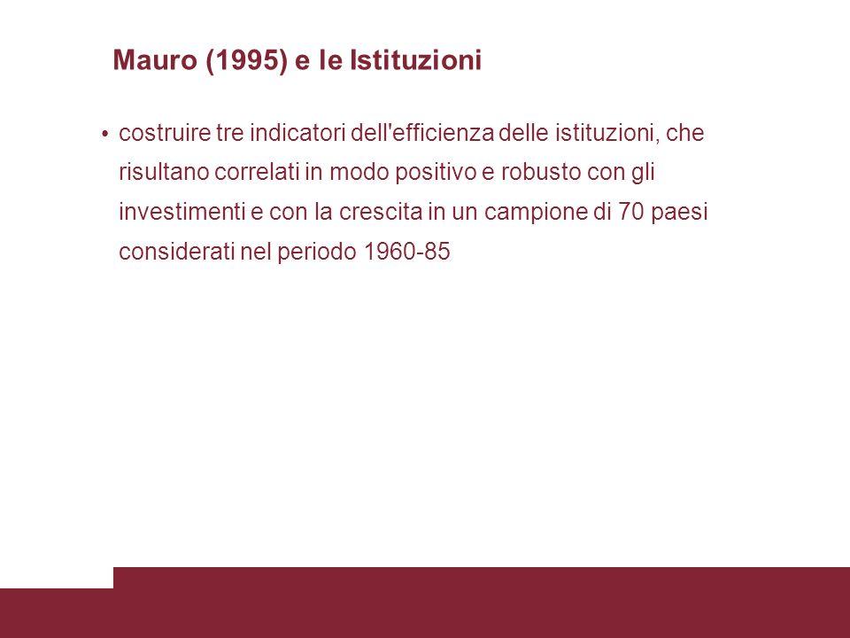Mauro (1995) e le Istituzioni costruire tre indicatori dell efficienza delle istituzioni, che risultano correlati in modo positivo e robusto con gli investimenti e con la crescita in un campione di 70 paesi considerati nel periodo 1960-85