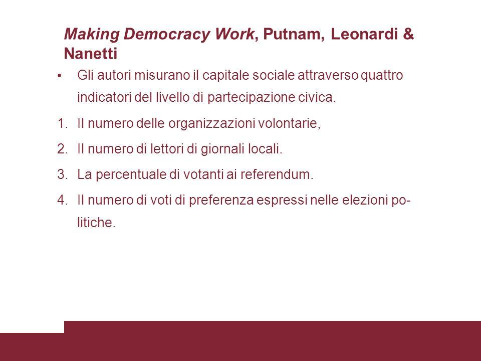 Making Democracy Work, Putnam, Leonardi & Nanetti Gli autori misurano il capitale sociale attraverso quattro indicatori del livello di partecipazione civica.