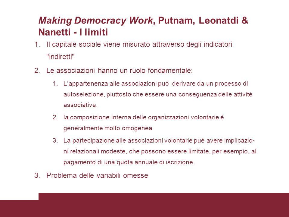 Making Democracy Work, Putnam, Leonatdi & Nanetti - I limiti 1.Il capitale sociale viene misurato attraverso degli indicatori indiretti 2.Le associazioni hanno un ruolo fondamentale: 1.Lappartenenza alle associazioni può derivare da un processo di autoselezione, piuttosto che essere una conseguenza delle attivitè associative.
