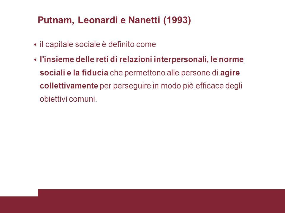 Putnam, Leonardi e Nanetti (1993) il capitale sociale è definito come l insieme delle reti di relazioni interpersonali, le norme sociali e la fiducia che permettono alle persone di agire collettivamente per perseguire in modo piè efficace degli obiettivi comuni.