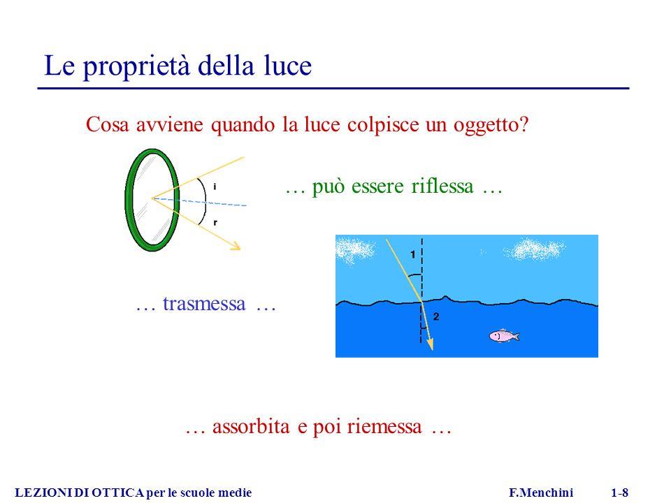 Le proprietà della luce LEZIONI DI OTTICA per le scuole medie F.Menchini 1-8 Cosa avviene quando la luce colpisce un oggetto.