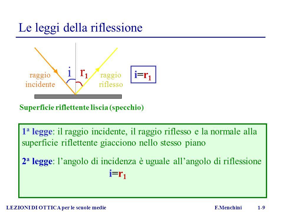 Le leggi della riflessione i r1r1 Superficie riflettente liscia (specchio) LEZIONI DI OTTICA per le scuole medie F.Menchini 1-9 1 a legge: il raggio incidente, il raggio riflesso e la normale alla superficie riflettente giacciono nello stesso piano 2 a legge: langolo di incidenza è uguale allangolo di riflessione i=r 1 i=r1i=r1 raggio incidente raggio riflesso