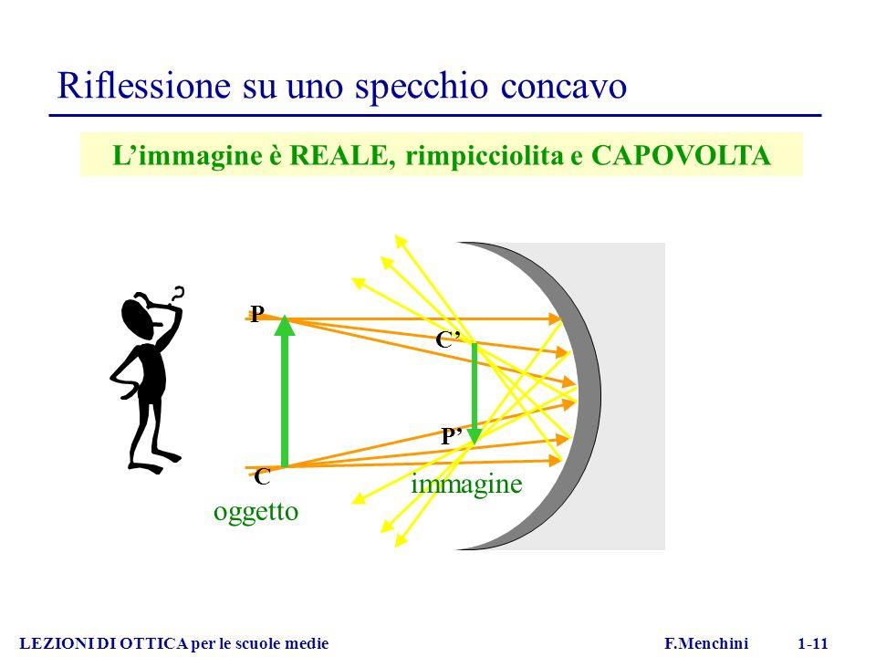 Riflessione su uno specchio concavo LEZIONI DI OTTICA per le scuole medie F.Menchini 1-11 Limmagine è REALE, rimpicciolita e CAPOVOLTA oggetto P C P immagine C