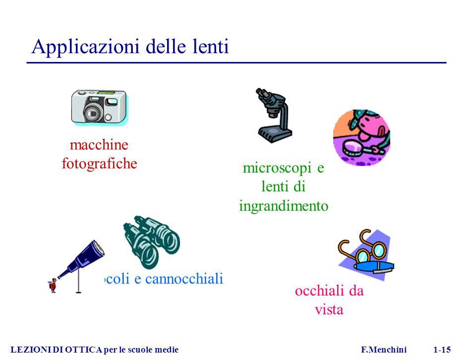 LEZIONI DI OTTICA per le scuole medie F.Menchini 1-15 Applicazioni delle lenti macchine fotografiche binocoli e cannocchiali microscopi e lenti di ingrandimento occhiali da vista