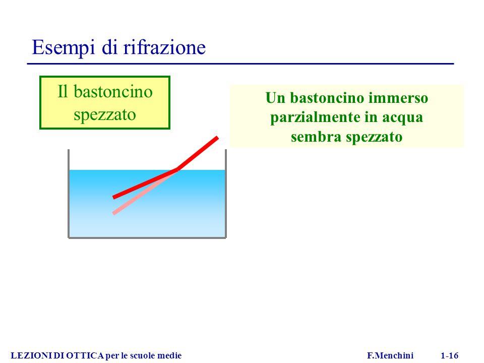 LEZIONI DI OTTICA per le scuole medie F.Menchini 1-16 Esempi di rifrazione Il bastoncino spezzato Un bastoncino immerso parzialmente in acqua sembra spezzato