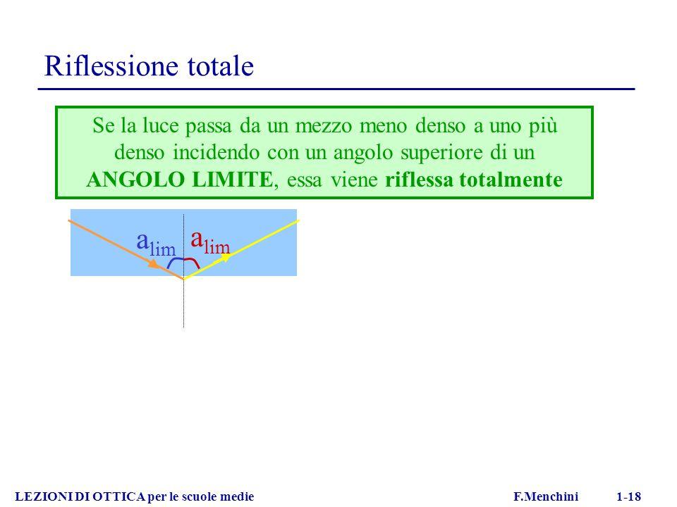 Riflessione totale LEZIONI DI OTTICA per le scuole medie F.Menchini 1-18 Se la luce passa da un mezzo meno denso a uno più denso incidendo con un angolo superiore di un ANGOLO LIMITE, essa viene riflessa totalmente a lim
