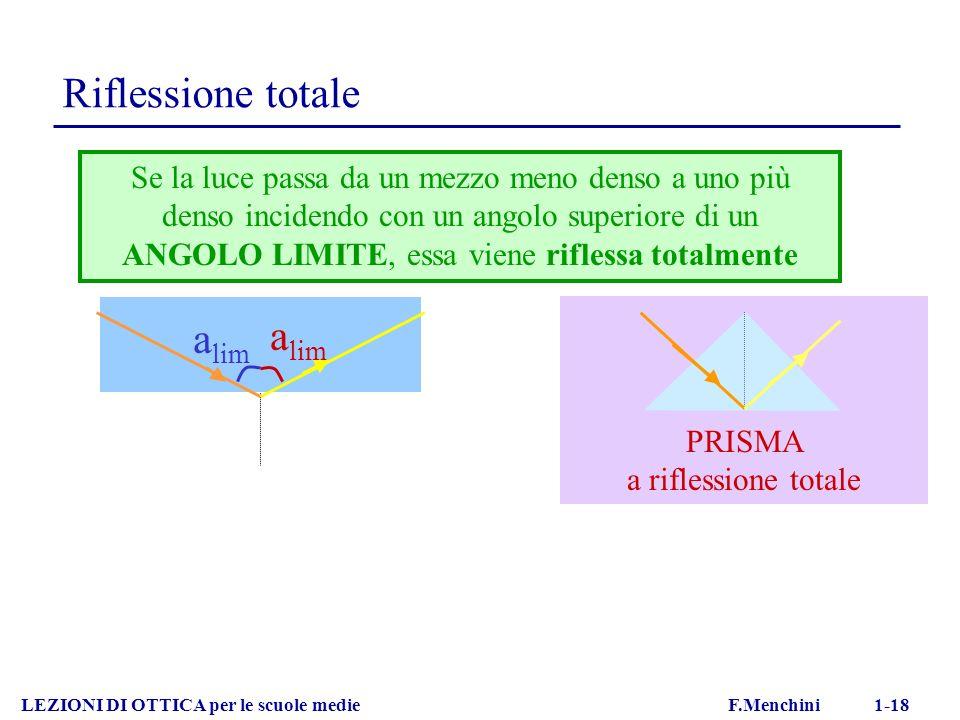 Riflessione totale LEZIONI DI OTTICA per le scuole medie F.Menchini 1-18 Se la luce passa da un mezzo meno denso a uno più denso incidendo con un angolo superiore di un ANGOLO LIMITE, essa viene riflessa totalmente a lim PRISMA a riflessione totale