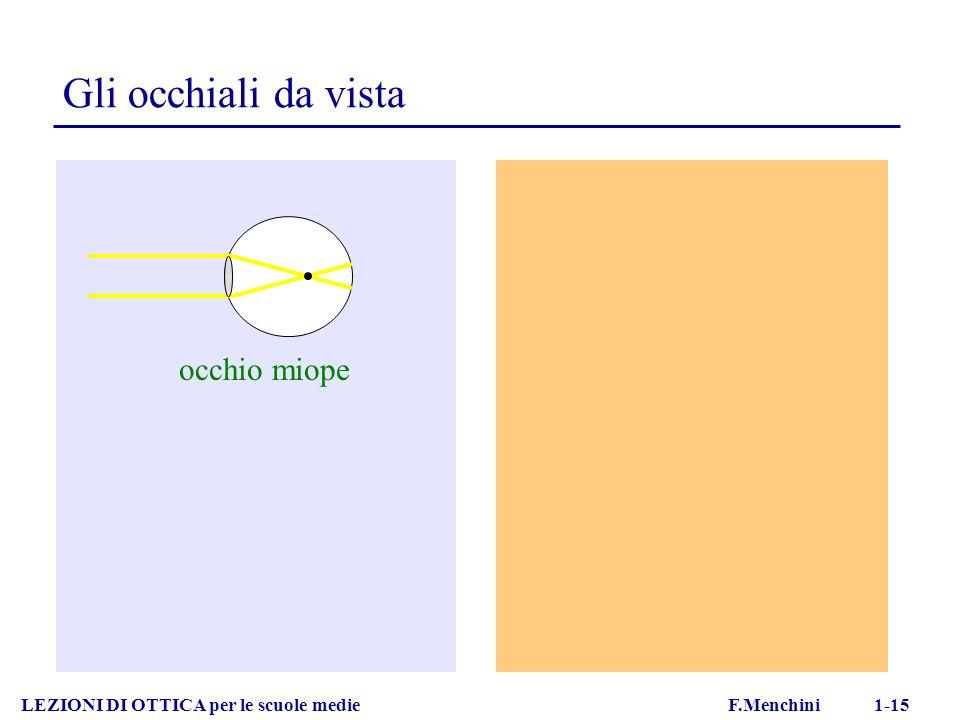 LEZIONI DI OTTICA per le scuole medie F.Menchini 1-15 Gli occhiali da vista occhio miope