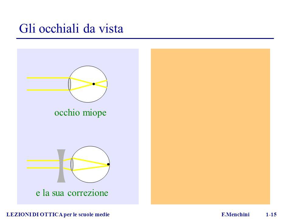LEZIONI DI OTTICA per le scuole medie F.Menchini 1-15 Gli occhiali da vista occhio miope e la sua correzione