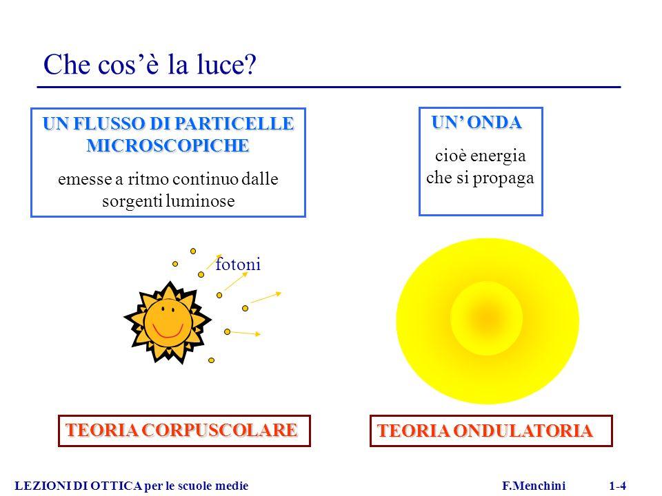 La velocità della luce c= 300 000 km / s La luce proveniente dal sole impiega circa 8 minuti per arrivare a noi.