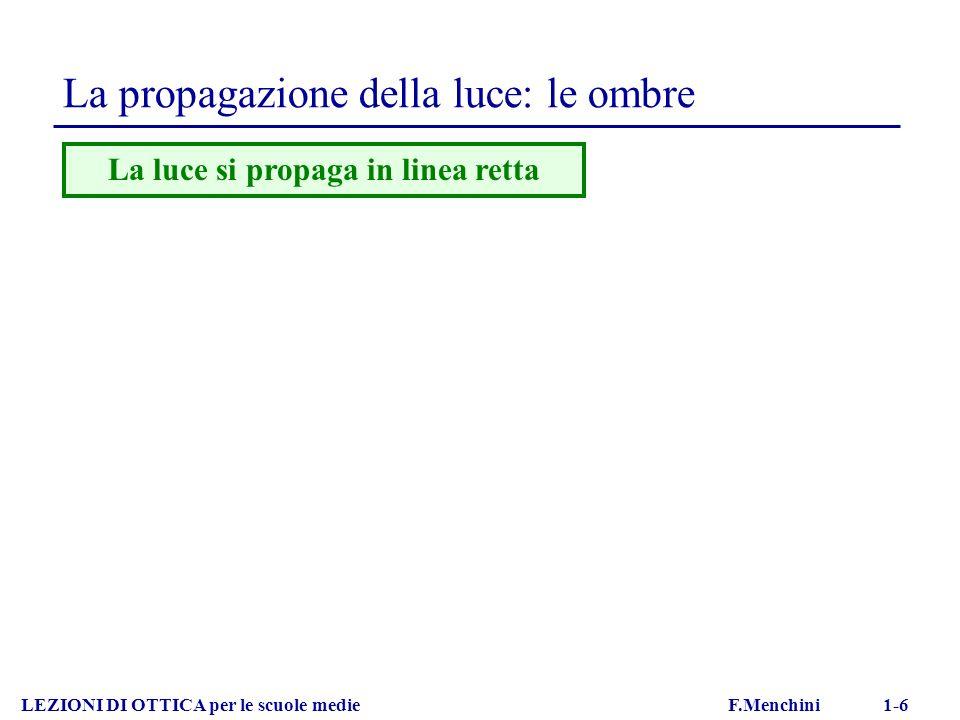 La propagazione della luce: le ombre LEZIONI DI OTTICA per le scuole medie F.Menchini 1-6 La luce si propaga in linea retta