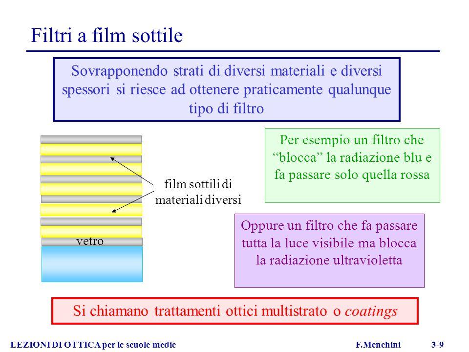 Filtri a film sottile LEZIONI DI OTTICA per le scuole medie F.Menchini 3-9 Sovrapponendo strati di diversi materiali e diversi spessori si riesce ad o