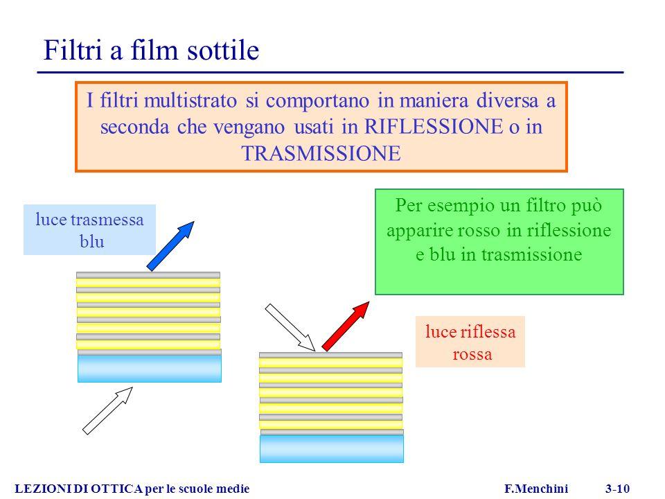 Filtri a film sottile LEZIONI DI OTTICA per le scuole medie F.Menchini 3-10 I filtri multistrato si comportano in maniera diversa a seconda che vengan