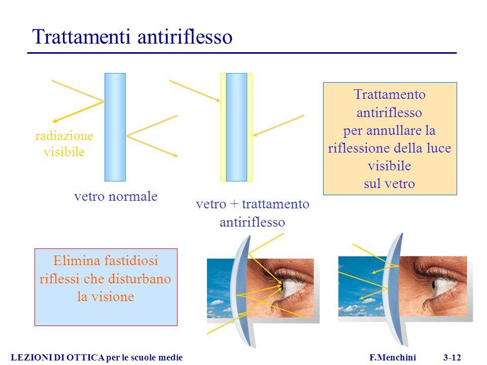 Trattamenti antiriflesso LEZIONI DI OTTICA per le scuole medie F.Menchini 3-12 Trattamento antiriflesso per annullare la riflessione della luce visibi