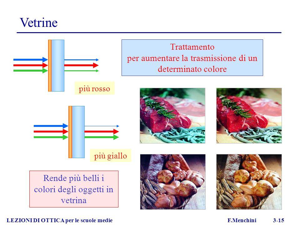 Vetrine LEZIONI DI OTTICA per le scuole medie F.Menchini 3-15 Trattamento per aumentare la trasmissione di un determinato colore Rende più belli i col