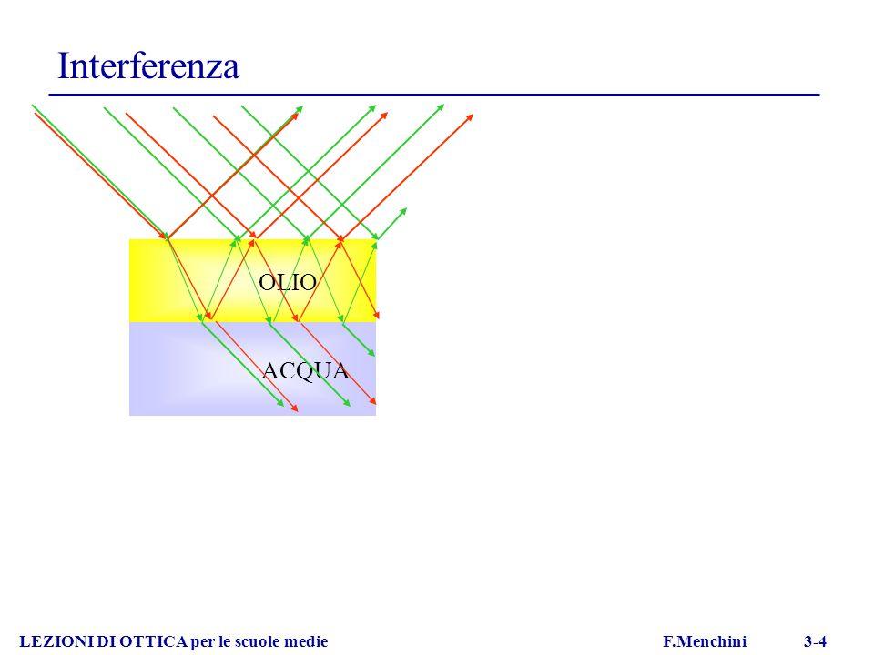 Vetrine LEZIONI DI OTTICA per le scuole medie F.Menchini 3-15 Trattamento per aumentare la trasmissione di un determinato colore Rende più belli i colori degli oggetti in vetrina più rosso più giallo