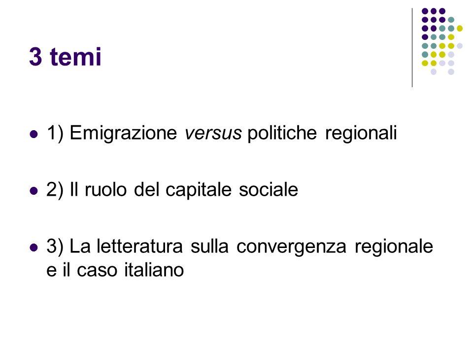 3 temi 1) Emigrazione versus politiche regionali 2) Il ruolo del capitale sociale 3) La letteratura sulla convergenza regionale e il caso italiano