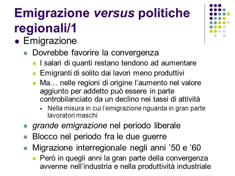 Emigrazione versus politiche regionali/1 Emigrazione Dovrebbe favorire la convergenza I salari di quanti restano tendono ad aumentare Emigranti di sol