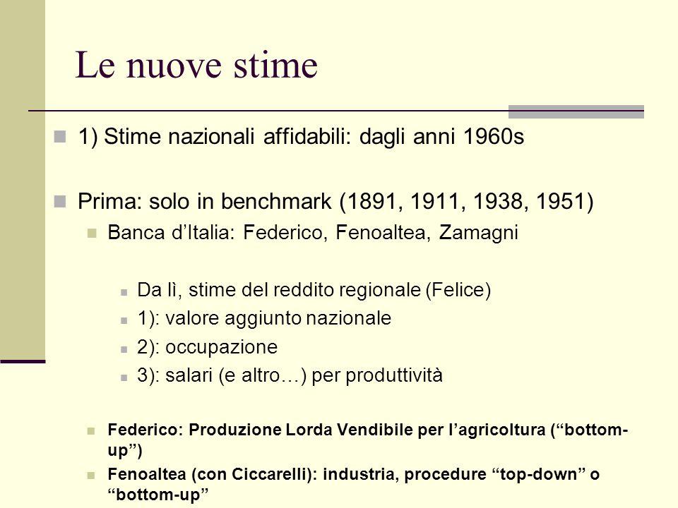 Le nuove stime 1) Stime nazionali affidabili: dagli anni 1960s Prima: solo in benchmark (1891, 1911, 1938, 1951) Banca dItalia: Federico, Fenoaltea, Z