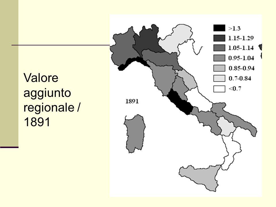 Valore aggiunto regionale / 1891