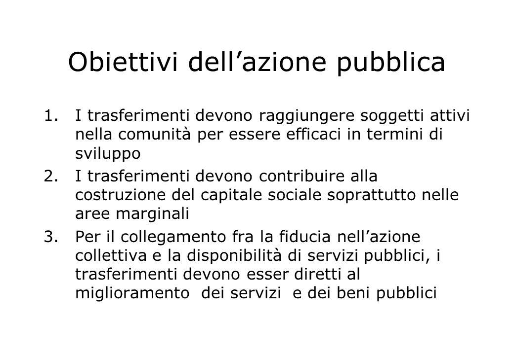 Obiettivi dellazione pubblica 1.I trasferimenti devono raggiungere soggetti attivi nella comunità per essere efficaci in termini di sviluppo 2.I trasf