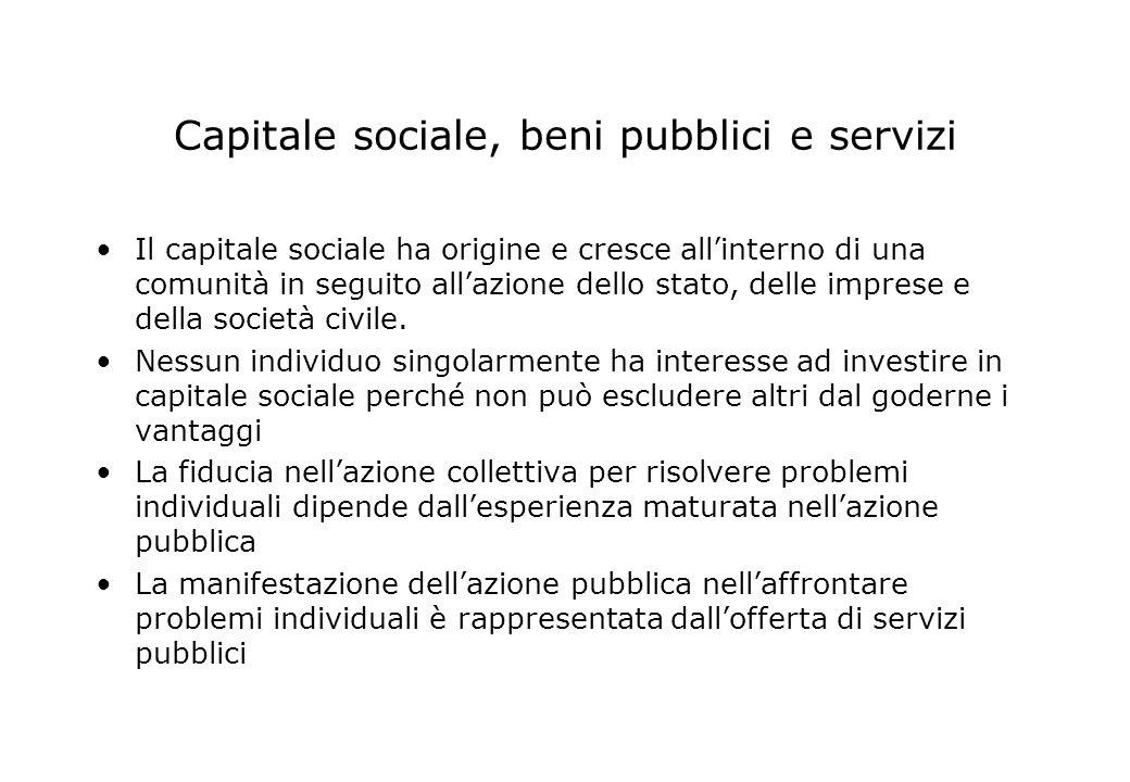 Capitale sociale, beni pubblici e servizi Il capitale sociale ha origine e cresce allinterno di una comunità in seguito allazione dello stato, delle i