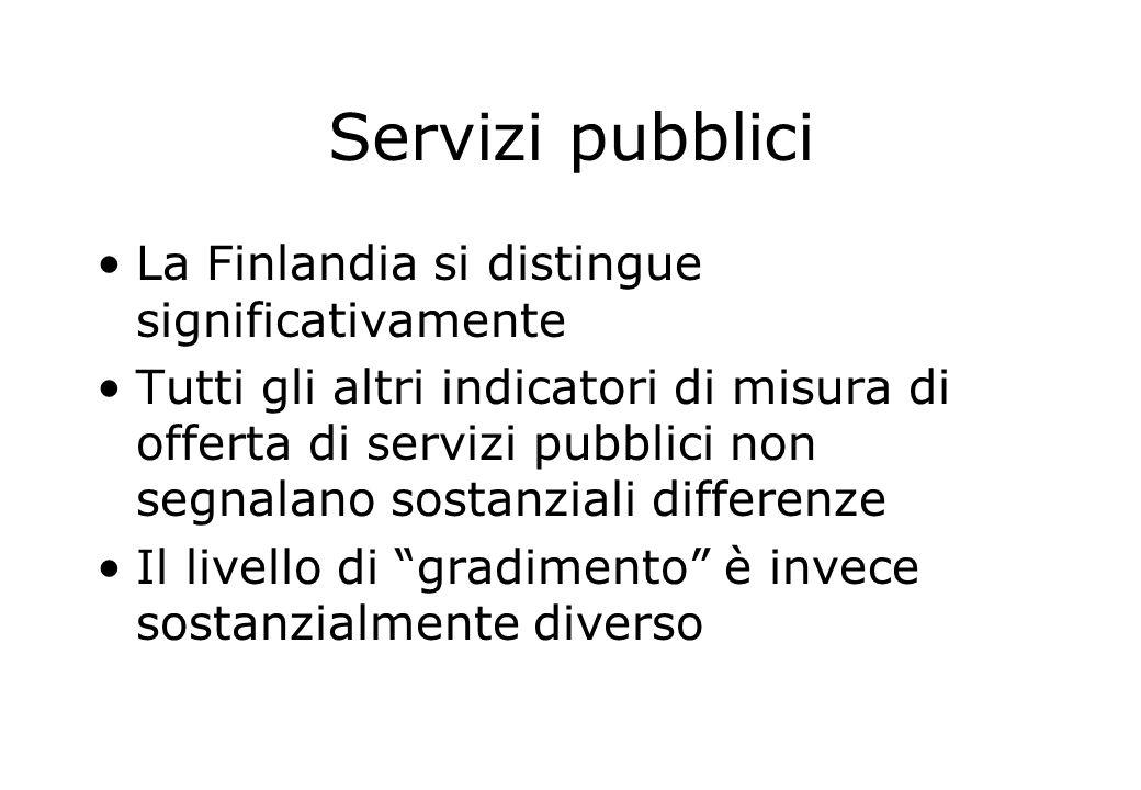 Servizi pubblici La Finlandia si distingue significativamente Tutti gli altri indicatori di misura di offerta di servizi pubblici non segnalano sostan