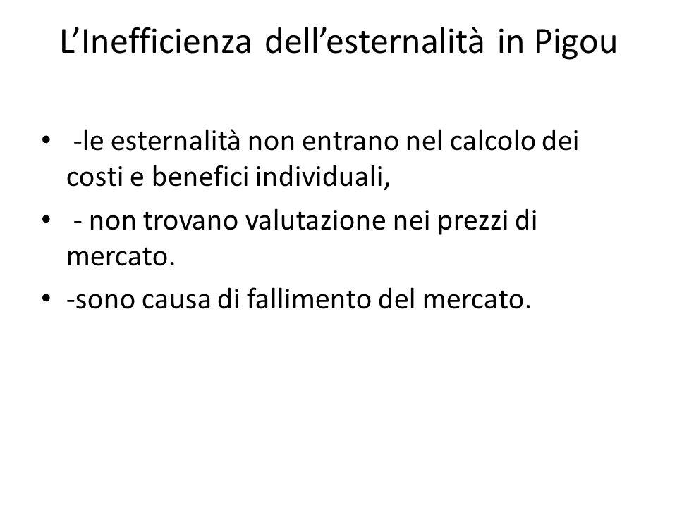 LInefficienza dellesternalità in Pigou -le esternalità non entrano nel calcolo dei costi e benefici individuali, - non trovano valutazione nei prezzi di mercato.