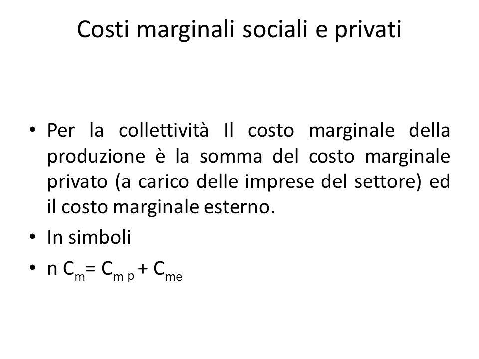 Costi marginali sociali e privati Per la collettività Il costo marginale della produzione è la somma del costo marginale privato (a carico delle impre