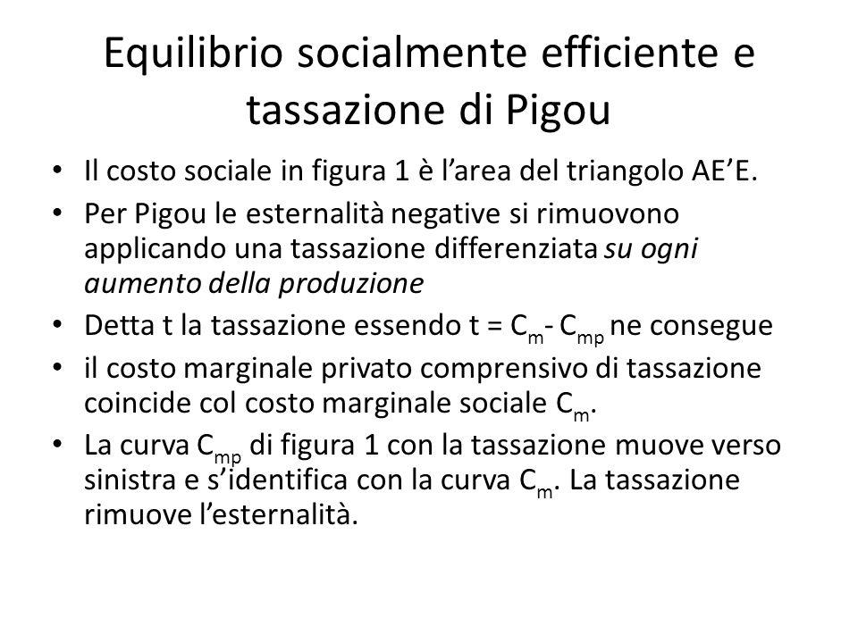Equilibrio socialmente efficiente e tassazione di Pigou Il costo sociale in figura 1 è larea del triangolo AEE. Per Pigou le esternalità negative si r