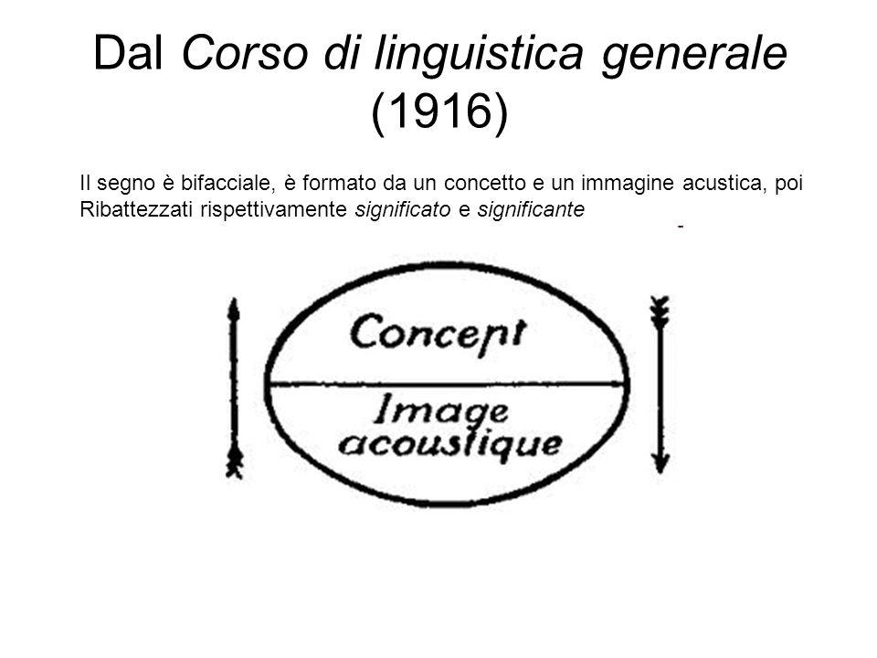 A Saussure dobbiamo il primo schema della comunicazione… A elabora mentalmente un concetto che si collega a unimmagine acustica e viene inviato a B mediante parole che viaggiano sul canale fonico; B recepisce il segnale fonico mediante ludito e il suo cervello ne ricava una traccia (immagine) riconducibile al significato linguistico