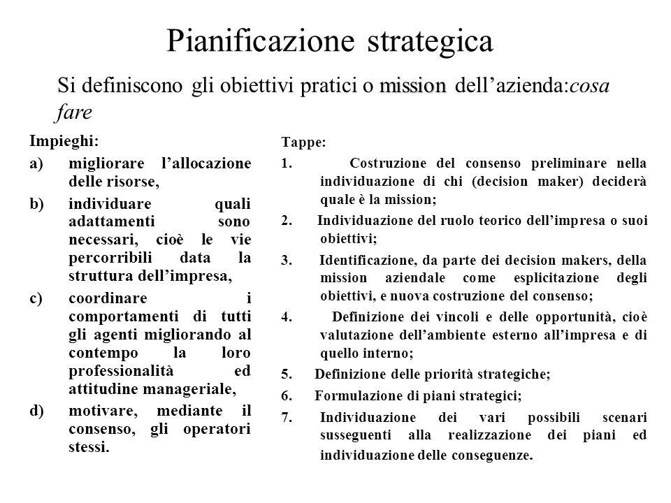 Pianificazione strategica Impieghi: a)migliorare lallocazione delle risorse, b)individuare quali adattamenti sono necessari, cioè le vie percorribili